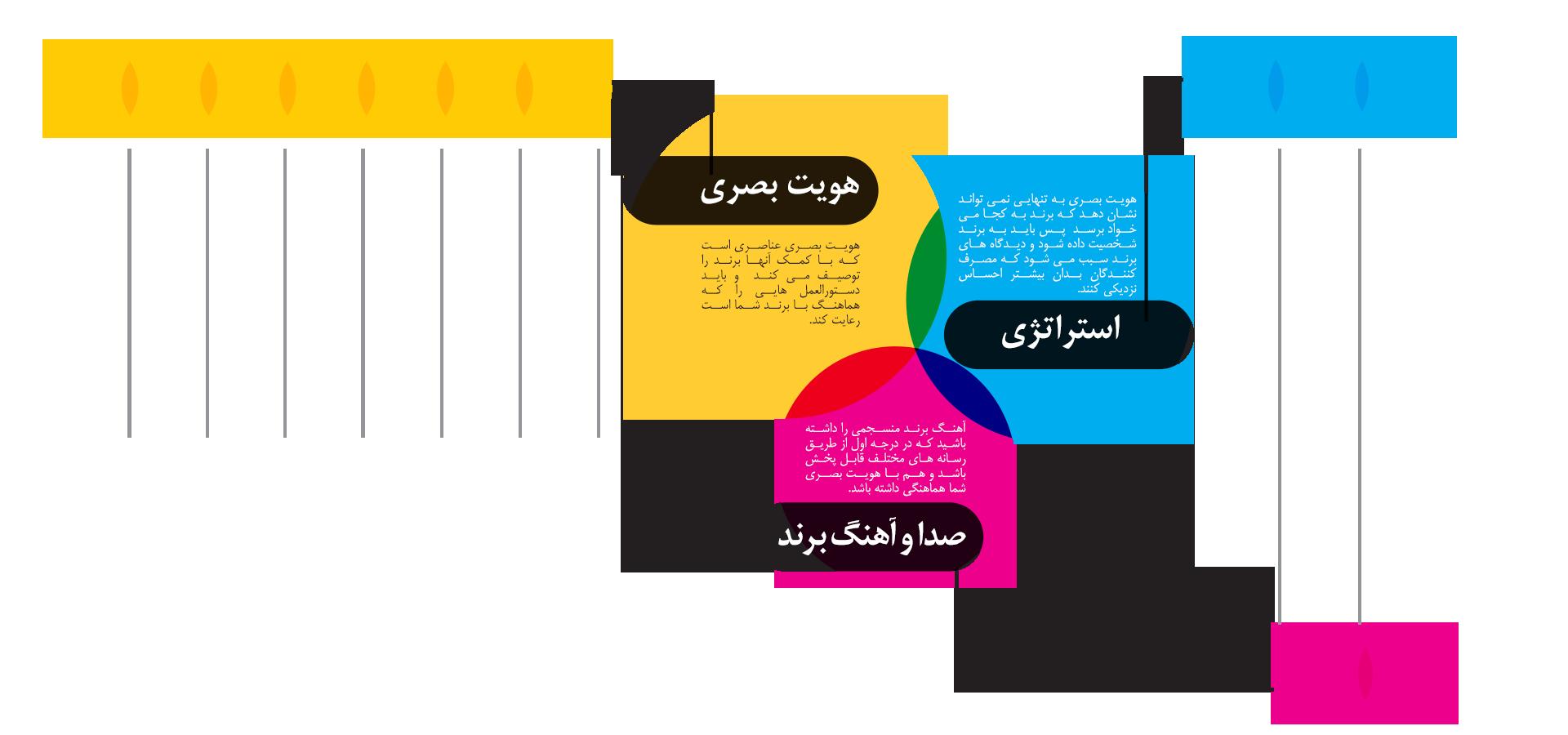 info-brand