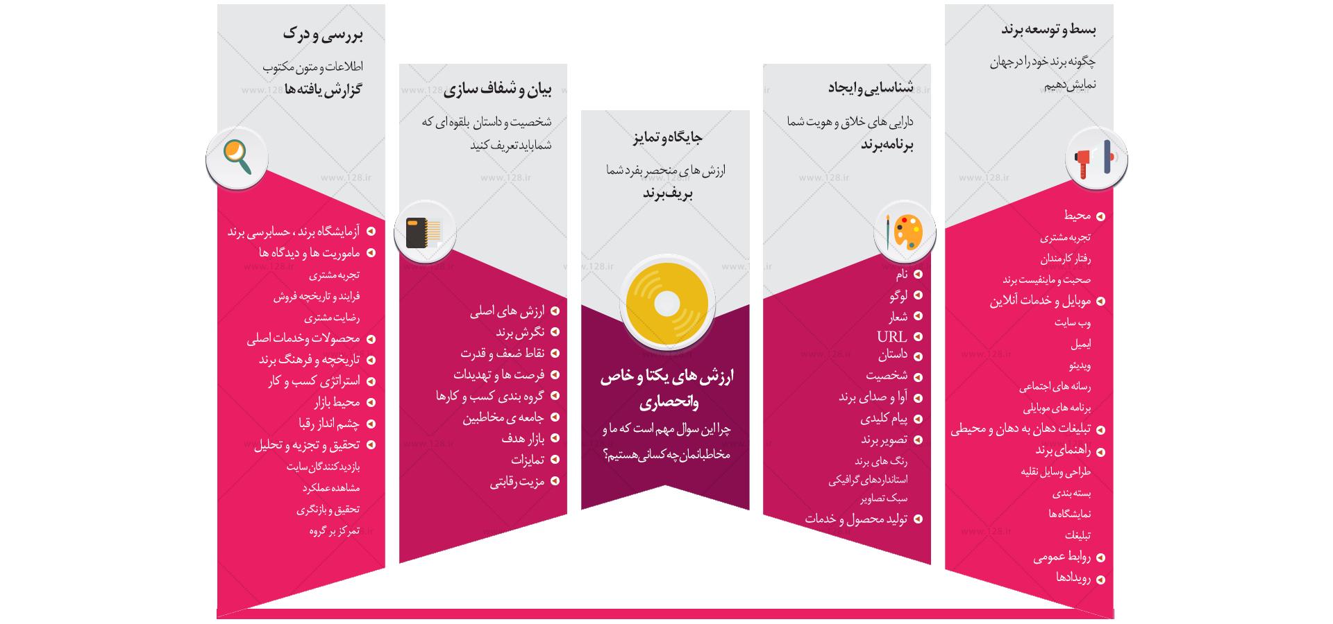 info-brand3