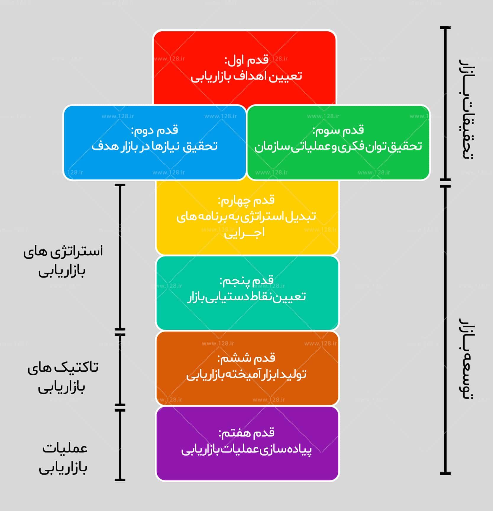 marketing-plan6